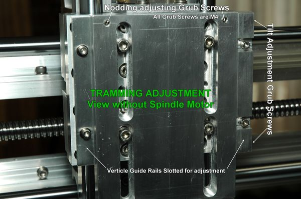 The Tramming adjustment Grub Screws & Guides